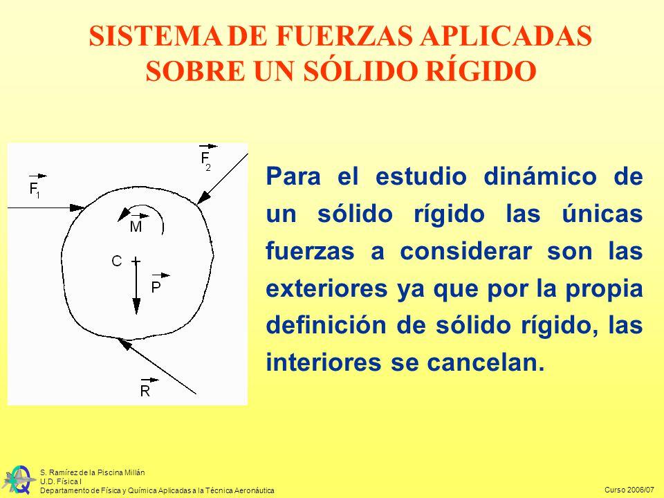 Curso 2006/07 S. Ramírez de la Piscina Millán U.D. Física I Departamento de Física y Química Aplicadas a la Técnica Aeronáutica SISTEMA DE FUERZAS APL
