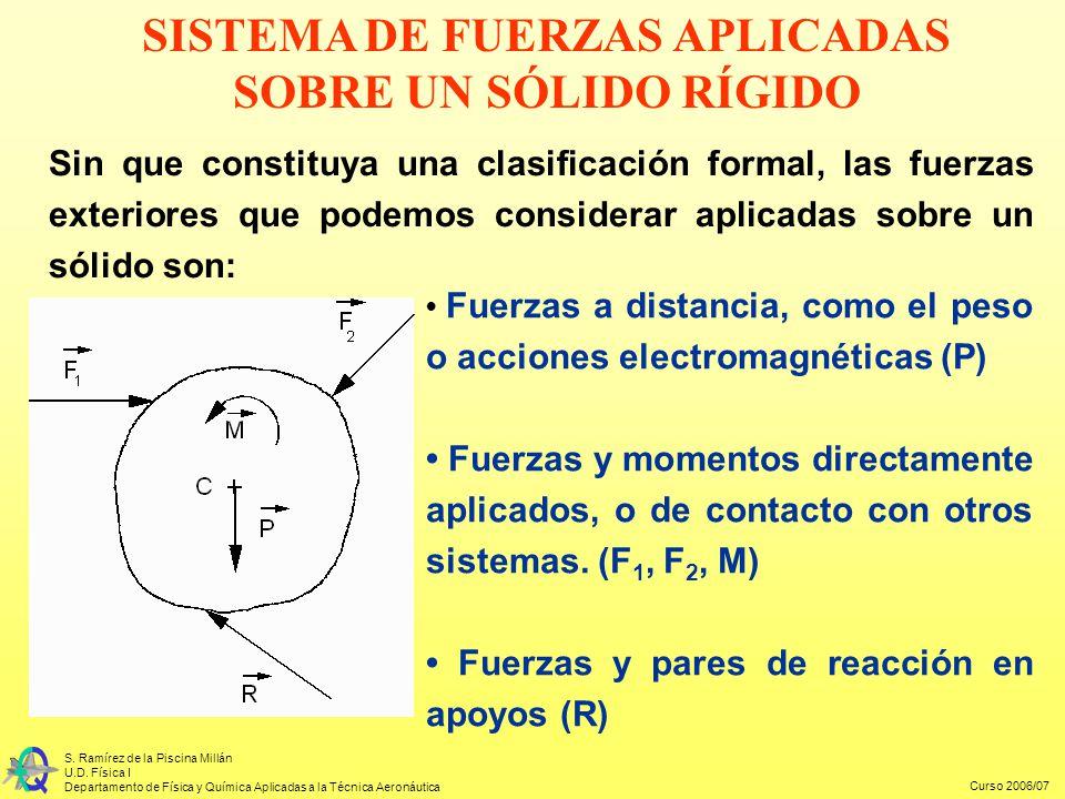 Curso 2006/07 S. Ramírez de la Piscina Millán U.D. Física I Departamento de Física y Química Aplicadas a la Técnica Aeronáutica Fuerzas a distancia, c