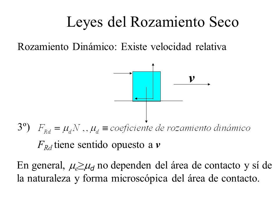 Rozamiento Dinámico: Existe velocidad relativa Leyes del Rozamiento Seco 3º) F Rd tiene sentido opuesto a v v En general, e d no dependen del área de