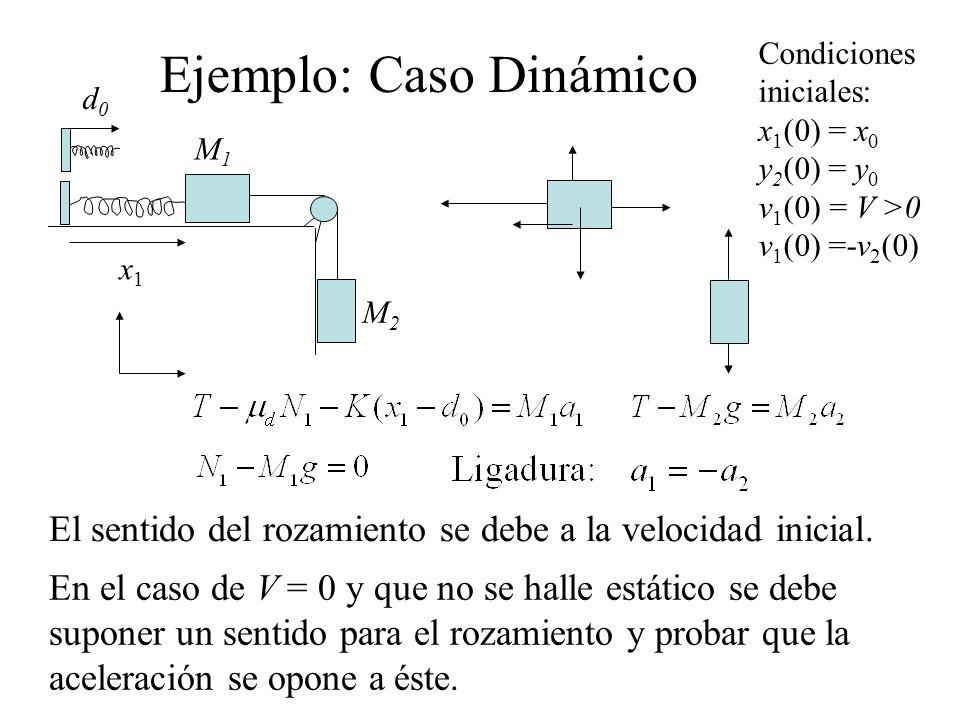 En el caso de V = 0 y que no se halle estático se debe suponer un sentido para el rozamiento y probar que la aceleración se opone a éste. Ejemplo: Cas
