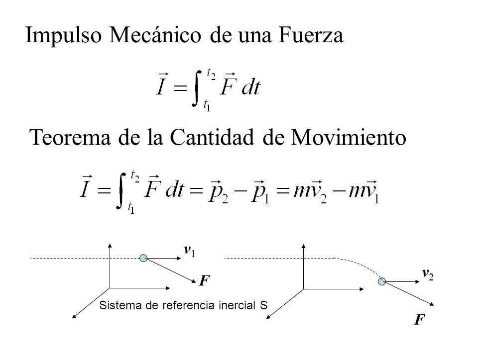 Impulso Mecánico de una Fuerza Teorema de la Cantidad de Movimiento v1v1 F Sistema de referencia inercial S v2v2 F