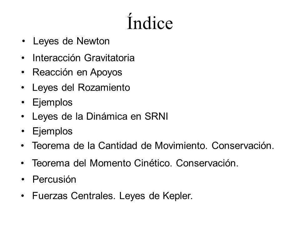 Ejemplos Índice Leyes de Newton Interacción Gravitatoria Teorema de la Cantidad de Movimiento. Conservación. Reacción en Apoyos Leyes del Rozamiento E