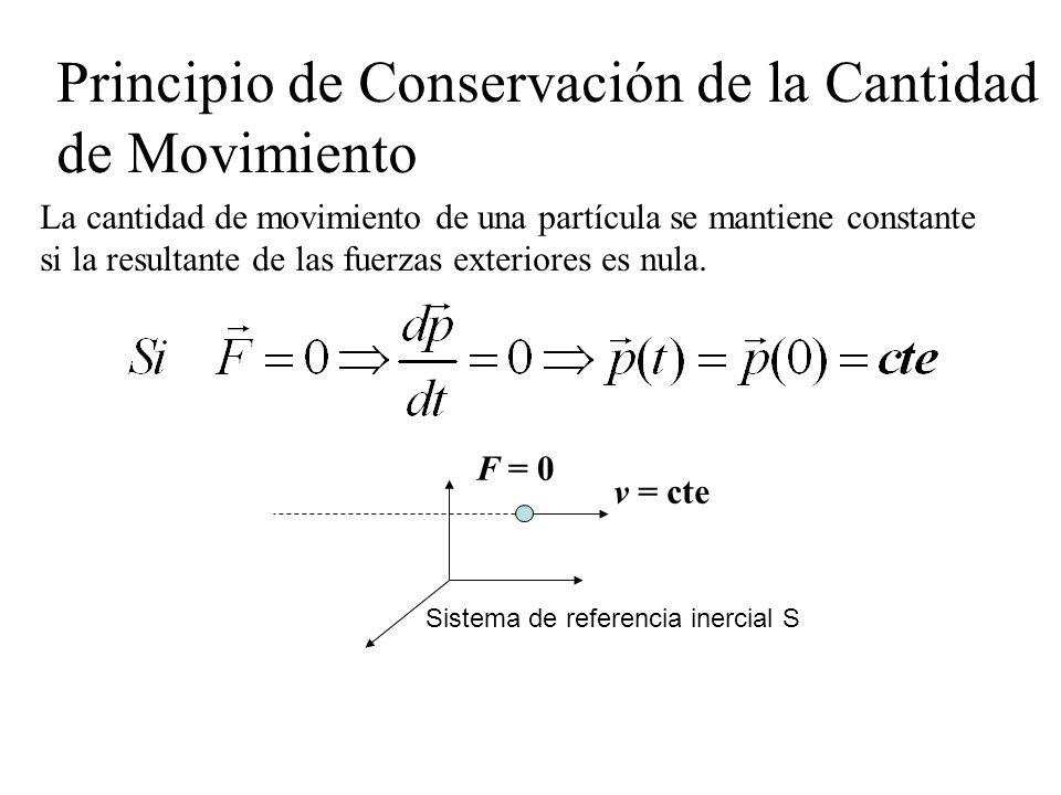 Principio de Conservación de la Cantidad de Movimiento La cantidad de movimiento de una partícula se mantiene constante si la resultante de las fuerza