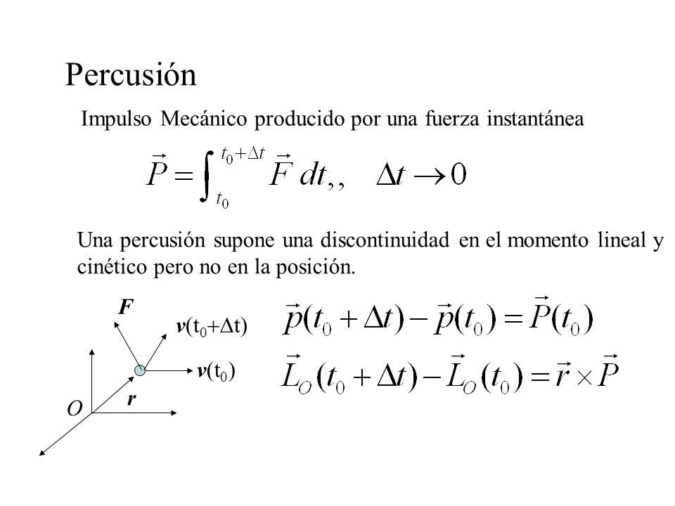 Percusión Impulso Mecánico producido por una fuerza instantánea Una percusión supone una discontinuidad en el momento lineal y cinético pero no en la
