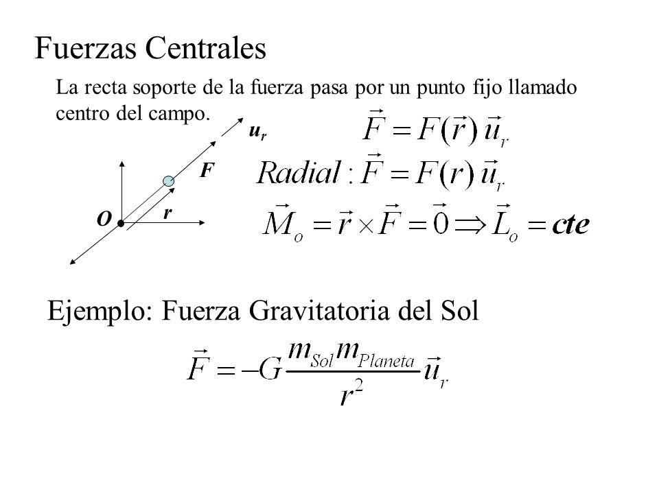 Fuerzas Centrales F O La recta soporte de la fuerza pasa por un punto fijo llamado centro del campo. urur r Ejemplo: Fuerza Gravitatoria del Sol