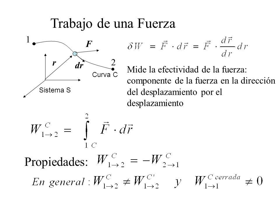 Trabajo de una Fuerza Mide la efectividad de la fuerza: componente de la fuerza en la dirección del desplazamiento por el desplazamiento Propiedades: