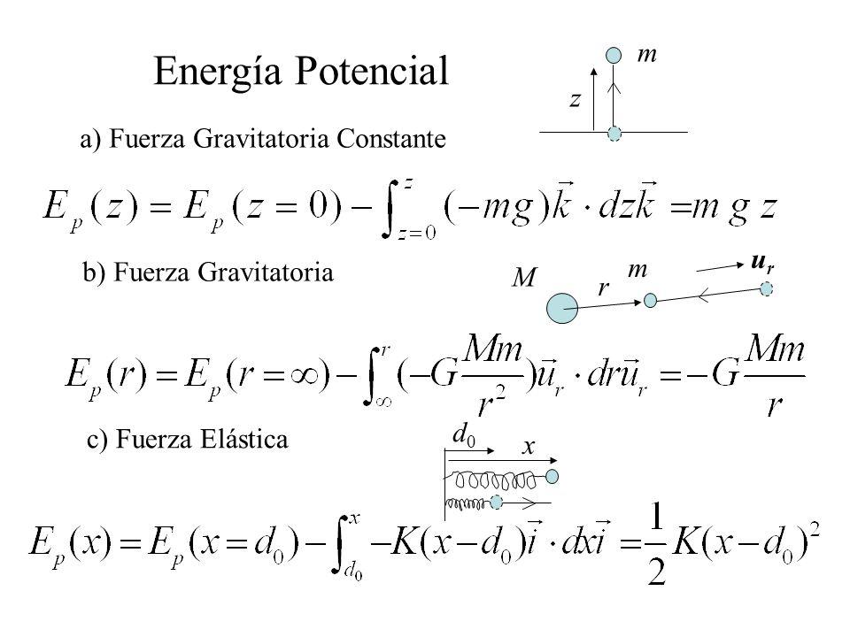 x d0d0 r Energía Potencial a) Fuerza Gravitatoria Constante b) Fuerza Gravitatoria c) Fuerza Elástica m M urur z m