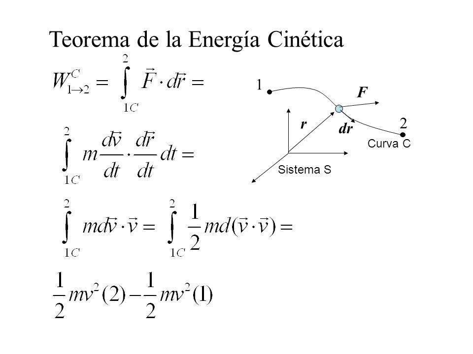 Teorema de la Energía Cinética F Sistema S dr r Curva C 1 2