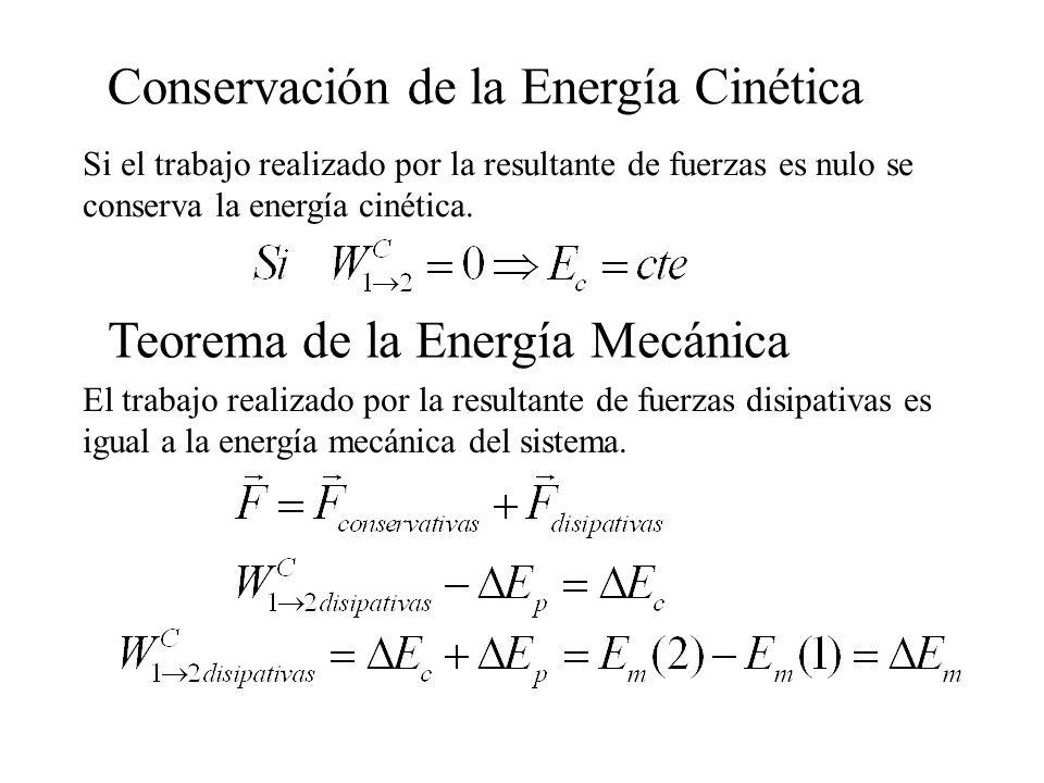 Conservación de la Energía Cinética Si el trabajo realizado por la resultante de fuerzas es nulo se conserva la energía cinética. Teorema de la Energí