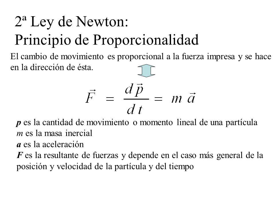 2ª Ley de Newton: Principio de Proporcionalidad El cambio de movimiento es proporcional a la fuerza impresa y se hace en la dirección de ésta. p es la
