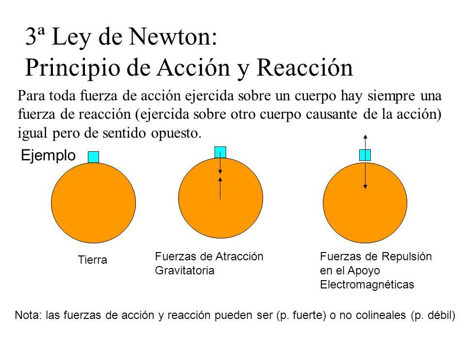 3ª Ley de Newton: Principio de Acción y Reacción Para toda fuerza de acción ejercida sobre un cuerpo hay siempre una fuerza de reacción (ejercida sobr