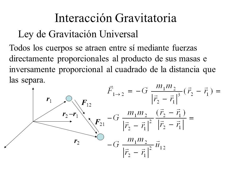 Interacción Gravitatoria Ley de Gravitación Universal Todos los cuerpos se atraen entre sí mediante fuerzas directamente proporcionales al producto de