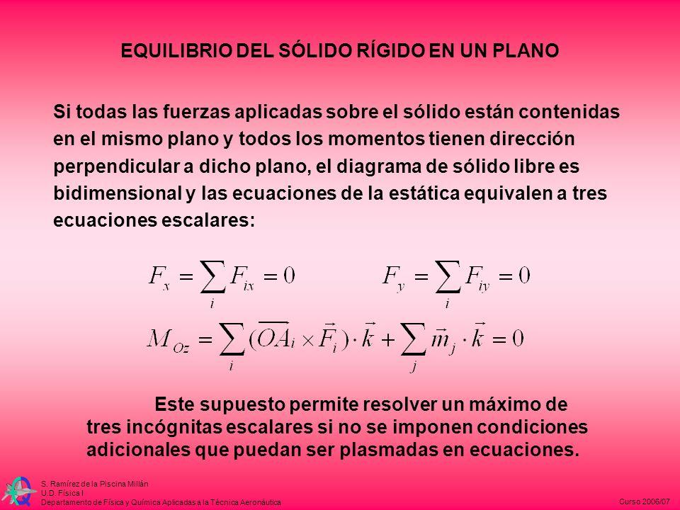 Curso 2006/07 S. Ramírez de la Piscina Millán U.D. Física I Departamento de Física y Química Aplicadas a la Técnica Aeronáutica EQUILIBRIO DEL SÓLIDO