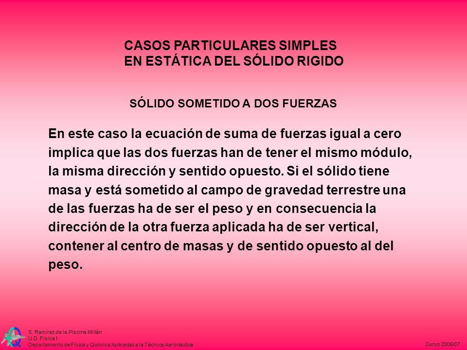 Curso 2006/07 S. Ramírez de la Piscina Millán U.D. Física I Departamento de Física y Química Aplicadas a la Técnica Aeronáutica CASOS PARTICULARES SIM