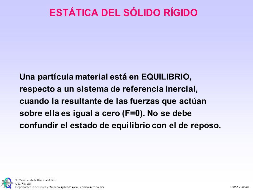 Curso 2006/07 S. Ramírez de la Piscina Millán U.D. Física I Departamento de Física y Química Aplicadas a la Técnica Aeronáutica Una partícula material