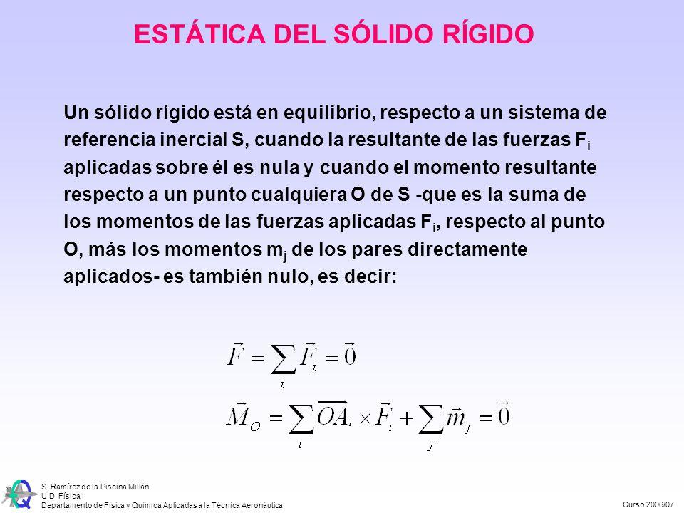 Curso 2006/07 S. Ramírez de la Piscina Millán U.D. Física I Departamento de Física y Química Aplicadas a la Técnica Aeronáutica Un sólido rígido está