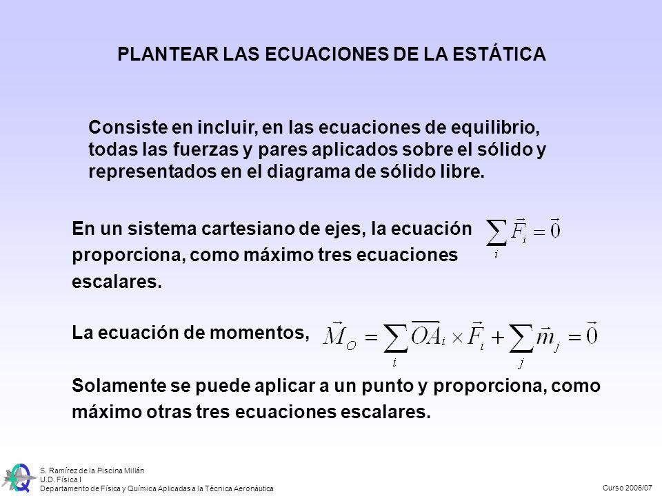Curso 2006/07 S. Ramírez de la Piscina Millán U.D. Física I Departamento de Física y Química Aplicadas a la Técnica Aeronáutica PLANTEAR LAS ECUACIONE