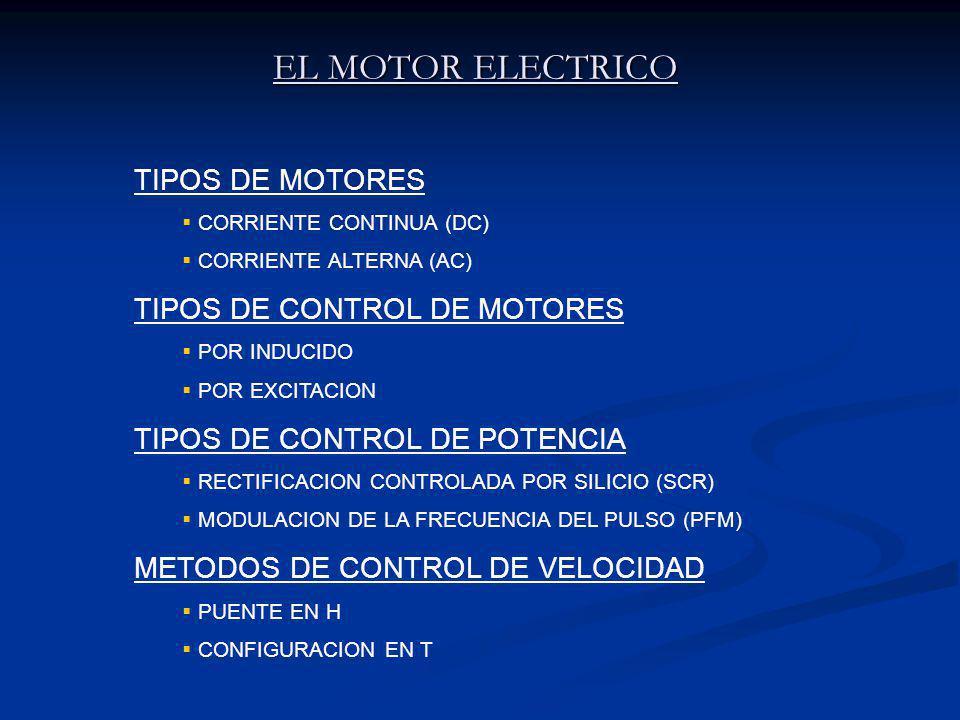 EL MOTOR ELECTRICO TIPOS DE MOTORES CORRIENTE CONTINUA (DC) CORRIENTE ALTERNA (AC) TIPOS DE CONTROL DE MOTORES POR INDUCIDO POR EXCITACION TIPOS DE CONTROL DE POTENCIA RECTIFICACION CONTROLADA POR SILICIO (SCR) MODULACION DE LA FRECUENCIA DEL PULSO (PFM) METODOS DE CONTROL DE VELOCIDAD PUENTE EN H CONFIGURACION EN T
