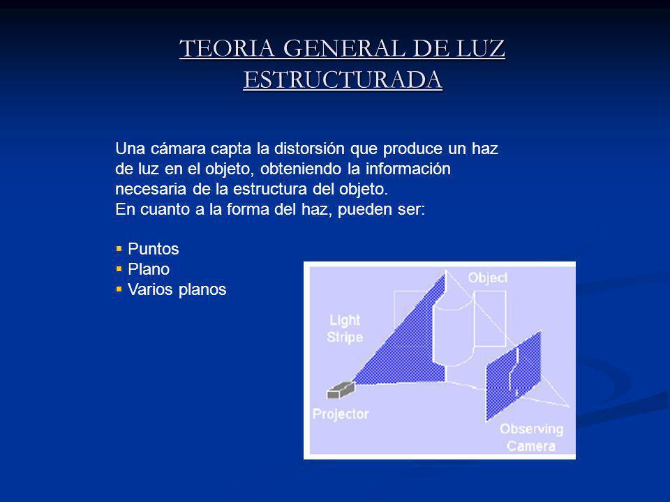 Una cámara capta la distorsión que produce un haz de luz en el objeto, obteniendo la información necesaria de la estructura del objeto.