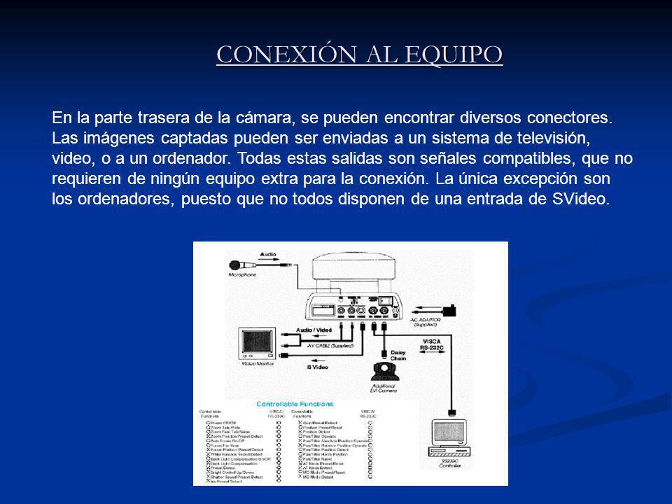 CONEXIÓN AL EQUIPO En la parte trasera de la cámara, se pueden encontrar diversos conectores. Las imágenes captadas pueden ser enviadas a un sistema d