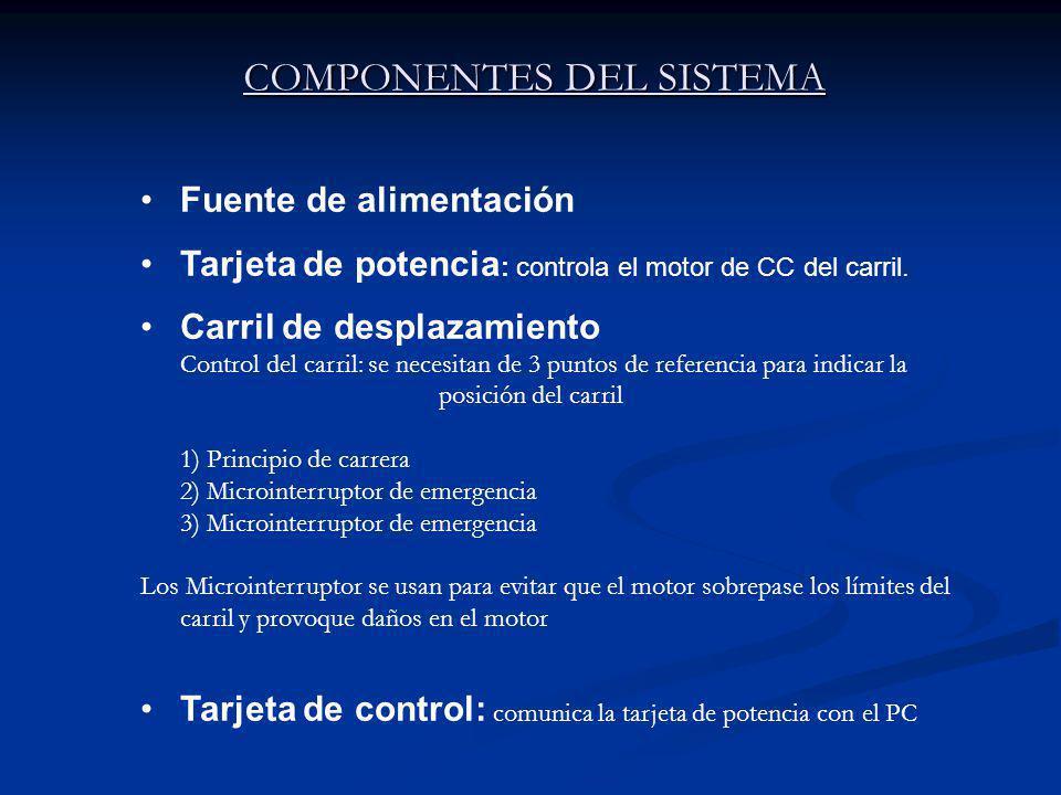 Fuente de alimentación Tarjeta de potencia : controla el motor de CC del carril. Carril de desplazamiento Control del carril: se necesitan de 3 puntos