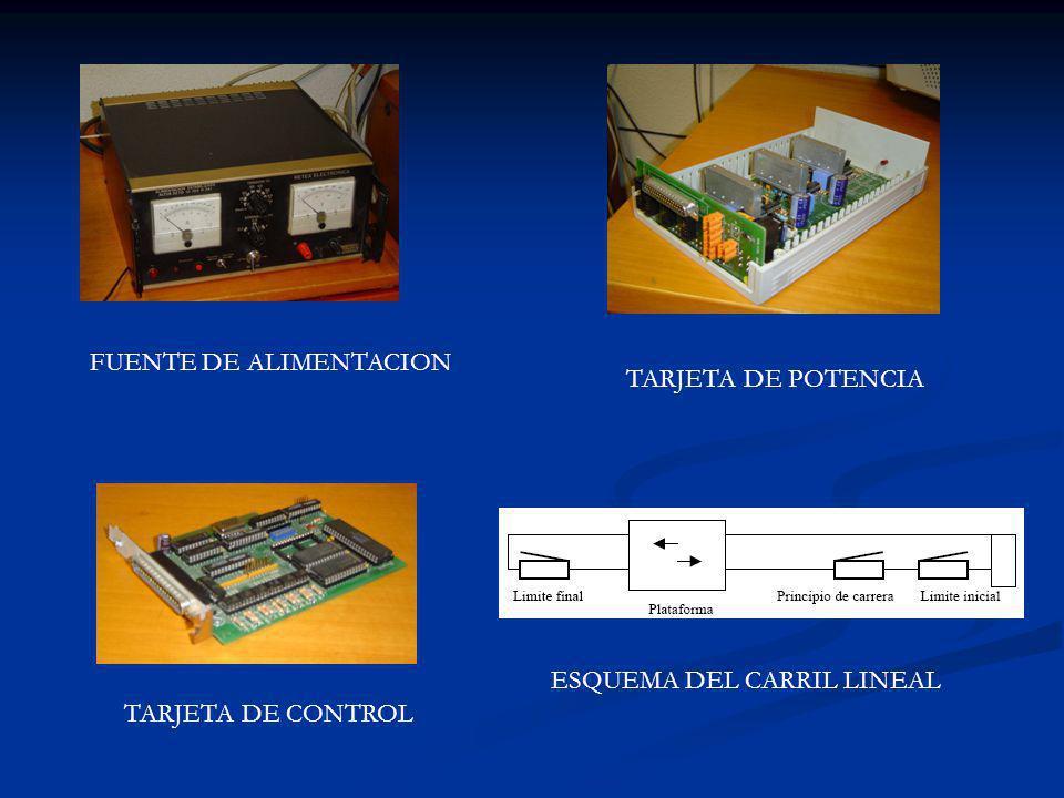 FUENTE DE ALIMENTACION TARJETA DE POTENCIA TARJETA DE CONTROL ESQUEMA DEL CARRIL LINEAL
