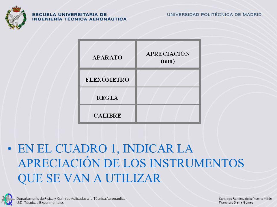 Departamento de Física y Química Aplicadas a la Técnica Aeronáutica U.D. Técnicas Experimentales Santiago Ramírez de la Piscina Millán Francisco Sierr