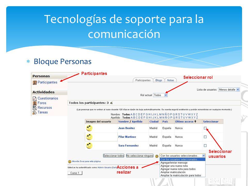 Tecnologías de soporte para la comunicación Bloque Personas Participantes Seleccionar usuarios Acciones a realizar Seleccionar rol