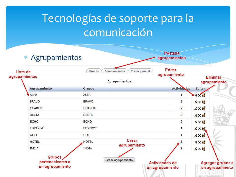 Tecnologías de soporte para la comunicación Agrupamientos Lista de agrupamientos Editar agrupamiento Grupos pertenecientes a un agrupamiento Pestaña agrupamientos Actividades de un agrupamiento Agregar grupos a un agrupamiento Eliminar agrupamiento Crear agrupamiento