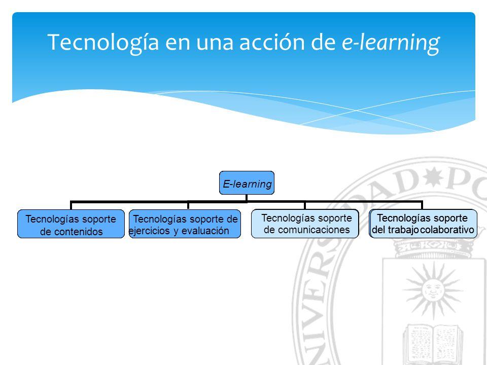 Tecnología en una acción de e-learning Tecnología soporte de ejercicios y evaluación Tecnologías soporte de ejercicios y evaluación Tecnologías soporte de contenidos Tecnologías soporte de contenidos E-learningE- Tecnologías soporte de comunicaciones Tecnologías soporte de comunicaciones Tecnologías soporte del trabajocolaborativo Tecnologías soporte del trabajocolaborativo
