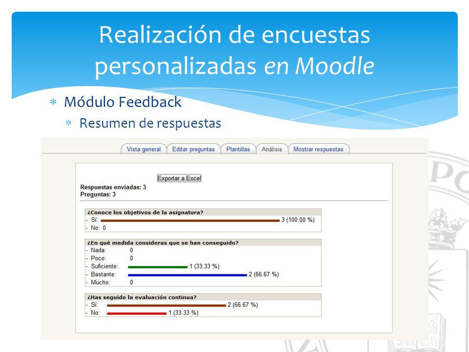 Realización de encuestas personalizadas en Moodle Módulo Feedback Resumen de respuestas