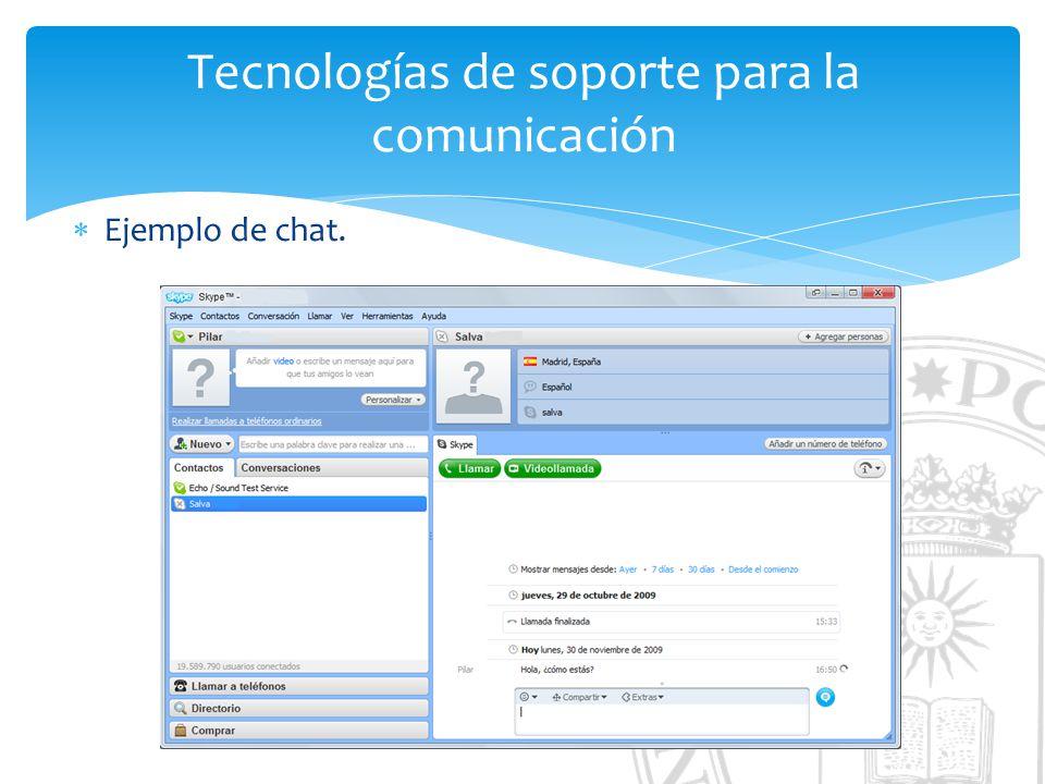 Tecnologías de soporte para la comunicación Ejemplo de chat.