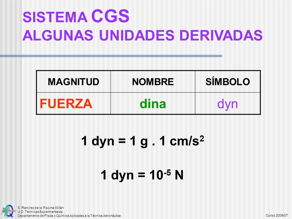 S. Ramírez de la Piscina Millán U.D. Técnicas Experimentales Departamento de Física y Química Aplicadas a la Técnica Aeronáutica Curso 2006/07 MAGNITU