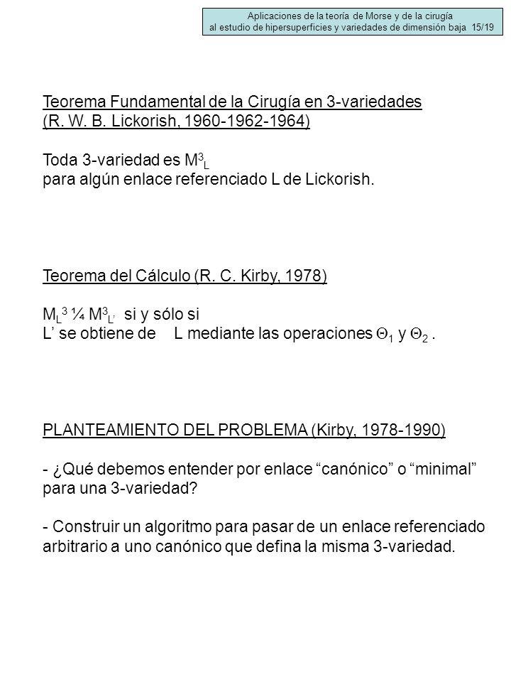 Teorema Fundamental de la Cirugía en 3-variedades (R. W. B. Lickorish, 1960-1962-1964) Toda 3-variedad es M 3 L para algún enlace referenciado L de Li