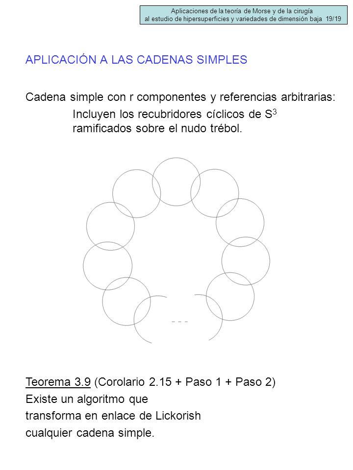 Cadena simple con r componentes y referencias arbitrarias: Incluyen los recubridores cíclicos de S 3 ramificados sobre el nudo trébol. Teorema 3.9 (Co