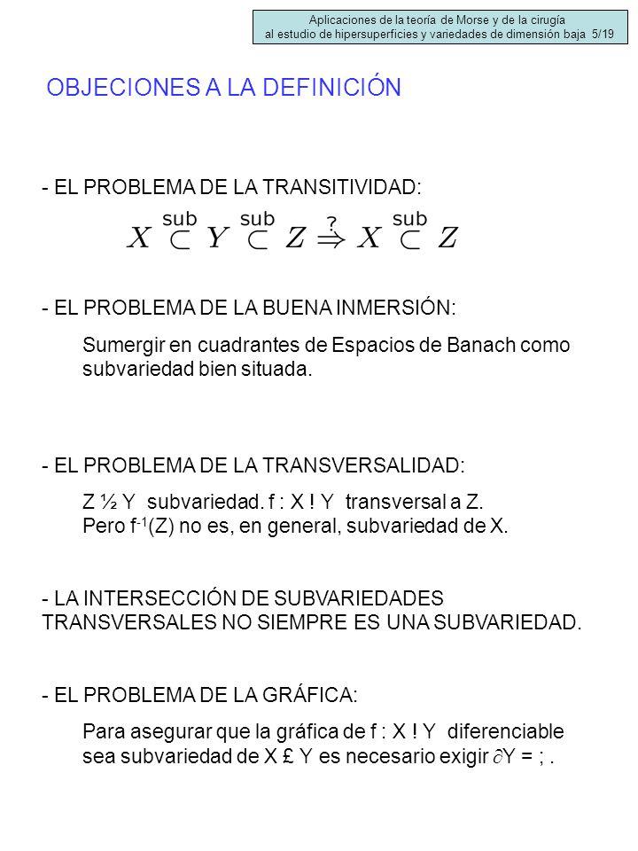 OBJECIONES A LA DEFINICIÓN - EL PROBLEMA DE LA TRANSITIVIDAD: - EL PROBLEMA DE LA BUENA INMERSIÓN: Sumergir en cuadrantes de Espacios de Banach como s