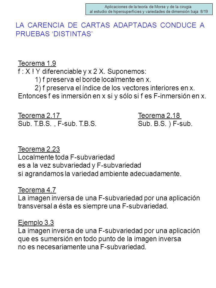 LA CARENCIA DE CARTAS ADAPTADAS CONDUCE A PRUEBAS DISTINTAS Teorema 1.9 f : X ! Y diferenciable y x 2 X. Suponemos: 1) f preserva el borde localmente