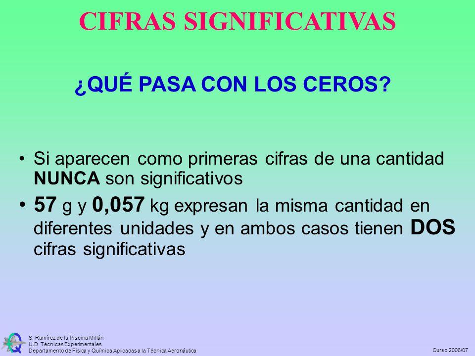 Curso 2006/07 S. Ramírez de la Piscina Millán U.D. Técnicas Experimentales Departamento de Física y Química Aplicadas a la Técnica Aeronáutica Si apar