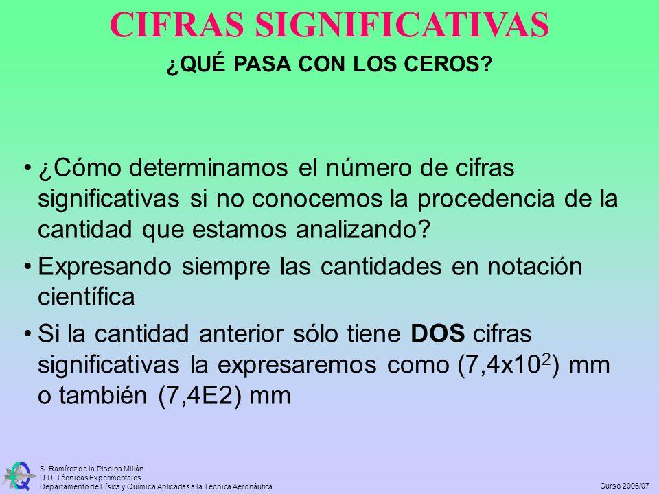 Curso 2006/07 S. Ramírez de la Piscina Millán U.D. Técnicas Experimentales Departamento de Física y Química Aplicadas a la Técnica Aeronáutica ¿Cómo d