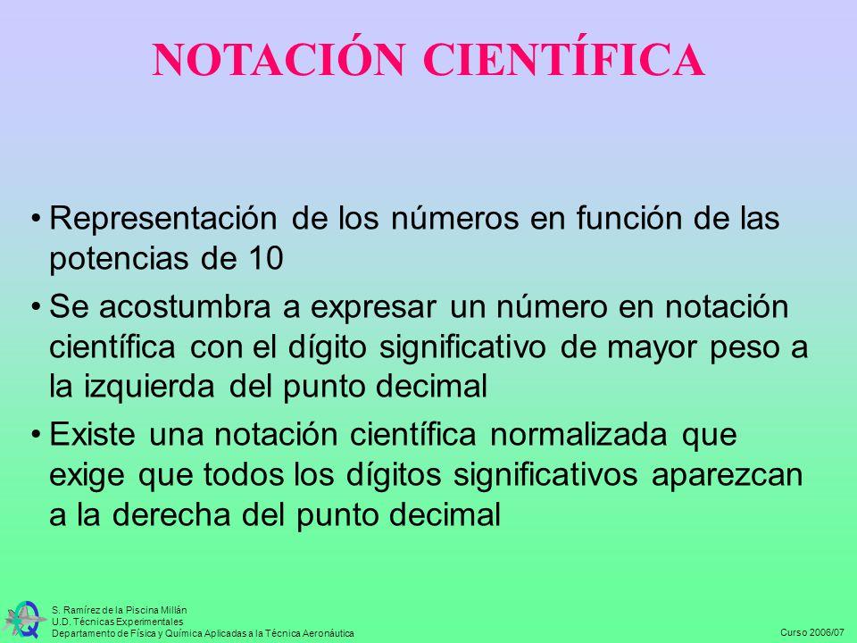 Curso 2006/07 S. Ramírez de la Piscina Millán U.D. Técnicas Experimentales Departamento de Física y Química Aplicadas a la Técnica Aeronáutica Represe