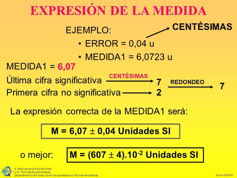 Curso 2006/07 S. Ramírez de la Piscina Millán U.D. Técnicas Experimentales Departamento de Física y Química Aplicadas a la Técnica Aeronáutica EJEMPLO