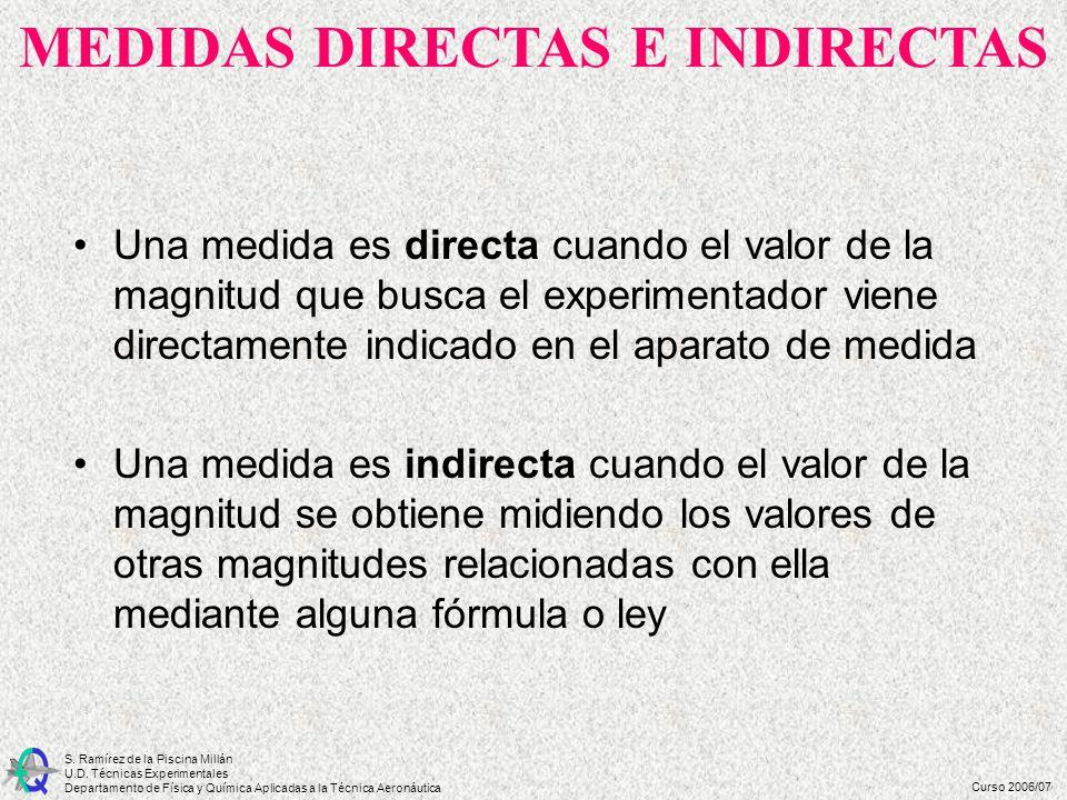 Curso 2006/07 S. Ramírez de la Piscina Millán U.D. Técnicas Experimentales Departamento de Física y Química Aplicadas a la Técnica Aeronáutica MEDIDAS