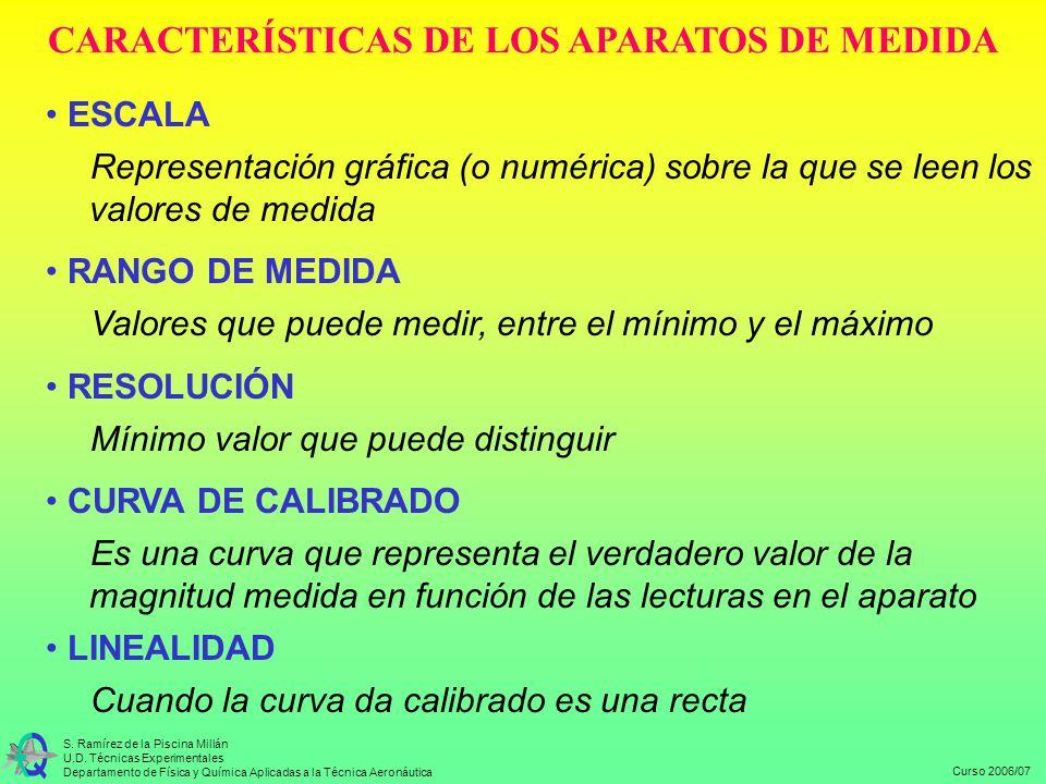 Curso 2006/07 S. Ramírez de la Piscina Millán U.D. Técnicas Experimentales Departamento de Física y Química Aplicadas a la Técnica Aeronáutica ESCALA