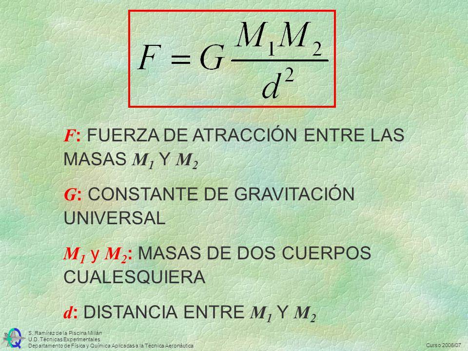 S. Ramírez de la Piscina Millán U.D. Técnicas Experimentales Departamento de Física y Química Aplicadas a la Técnica Aeronáutica Curso 2006/07 F : FUE