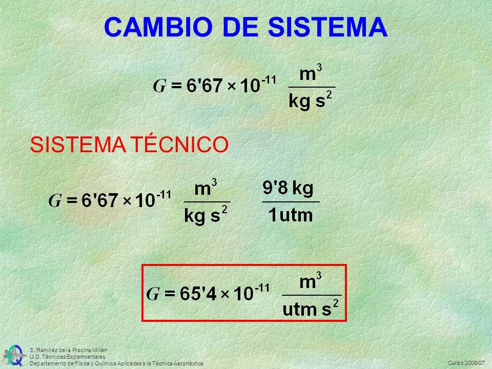 S. Ramírez de la Piscina Millán U.D. Técnicas Experimentales Departamento de Física y Química Aplicadas a la Técnica Aeronáutica Curso 2006/07 SISTEMA