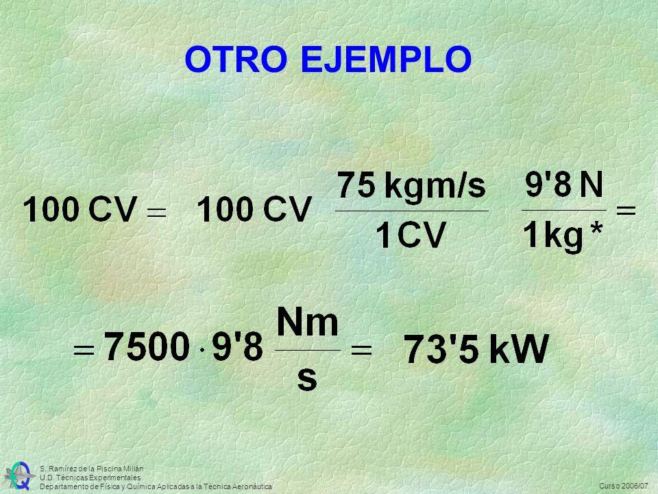 S. Ramírez de la Piscina Millán U.D. Técnicas Experimentales Departamento de Física y Química Aplicadas a la Técnica Aeronáutica Curso 2006/07 OTRO EJ