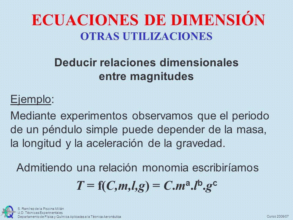 S. Ramírez de la Piscina Millán U.D. Técnicas Experimentales Departamento de Física y Química Aplicadas a la Técnica Aeronáutica Curso 2006/07 Ejemplo