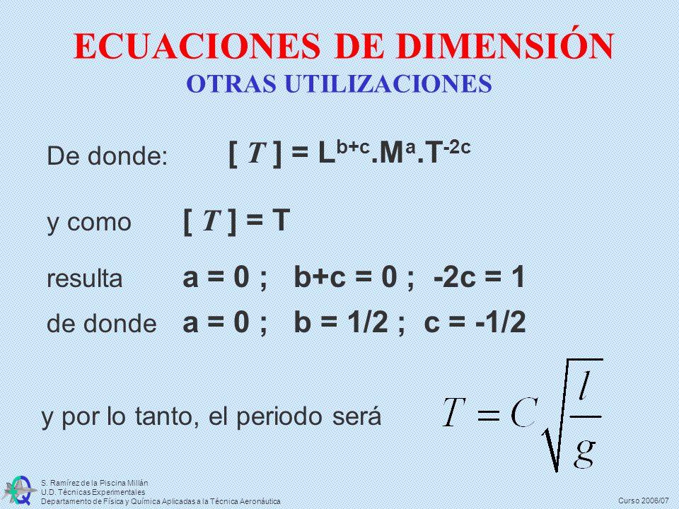 S. Ramírez de la Piscina Millán U.D. Técnicas Experimentales Departamento de Física y Química Aplicadas a la Técnica Aeronáutica Curso 2006/07 y por l