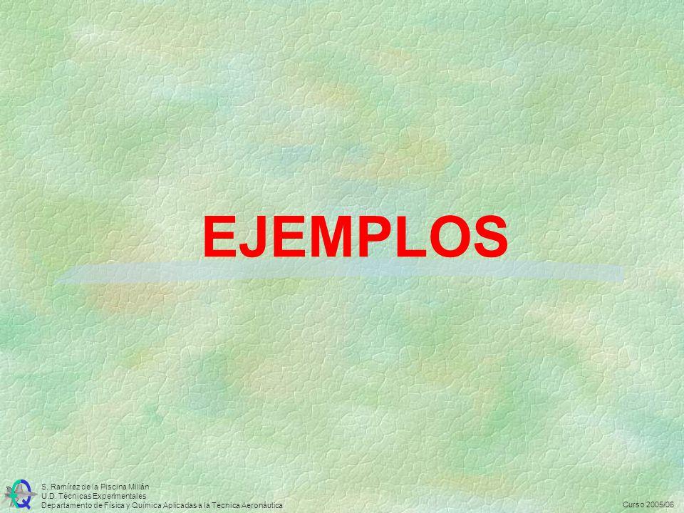 EJEMPLOS S.Ramírez de la Piscina Millán U.D.