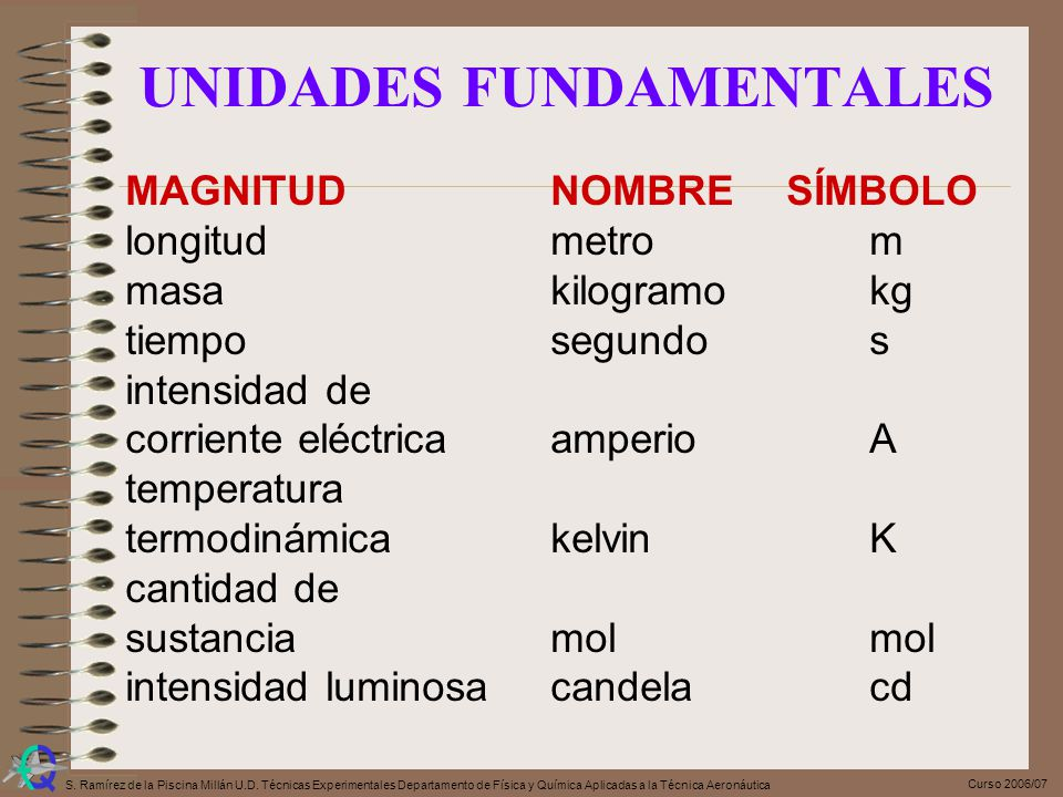 Curso 2006/07 S. Ramírez de la Piscina Millán U.D. Técnicas Experimentales Departamento de Física y Química Aplicadas a la Técnica Aeronáutica MAGNITU